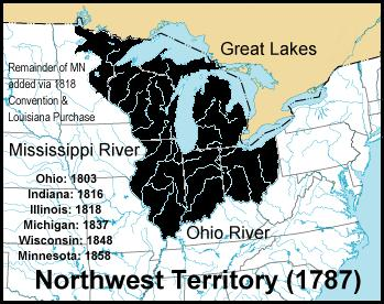The Road to the Missouri Compromise Northwest Ordinance Northwest territories -