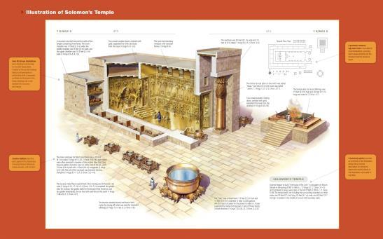 crisis 31 32 Kingdom Saul, David, Solomon (1020-922 BCE) First three kings of Israel Solomon Builds the temple and the royal palace Temple housed the Ark of