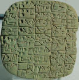 Cuneiform tablet with the text of the introduction to the Code of Hammurabi Law 22: If someone is caught in the act of robbery, then he shall be