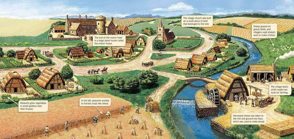 Manorialism During feudalism, most people lived on manors.