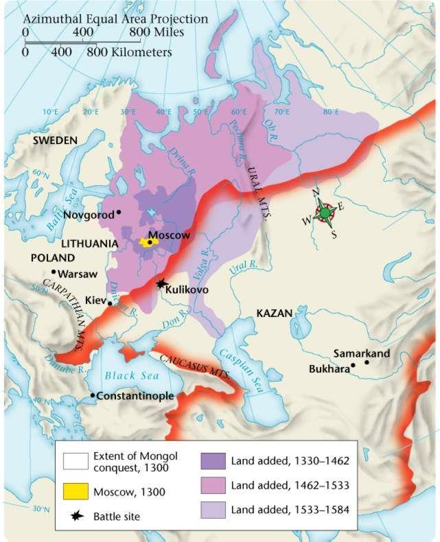 KIEV first Russian State A network of rivers provided transportation for people & goods The History of RUSSIA Major rivers ran north to south,