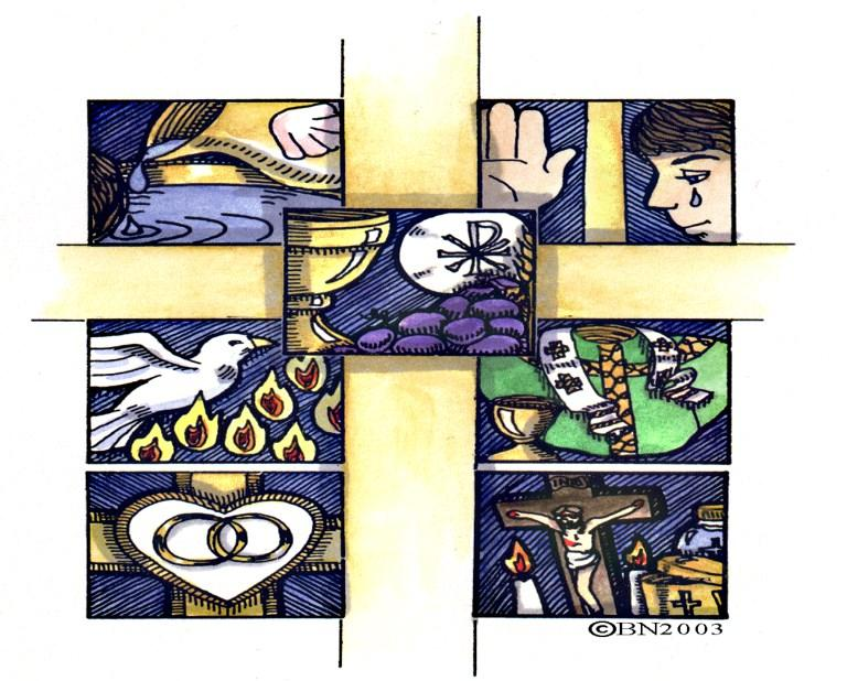 GENERAL SACRAMENT PREPARATION GUIDELINES Sacraments are expressions of faith and essential to what it means to live as a Catholic Christian.