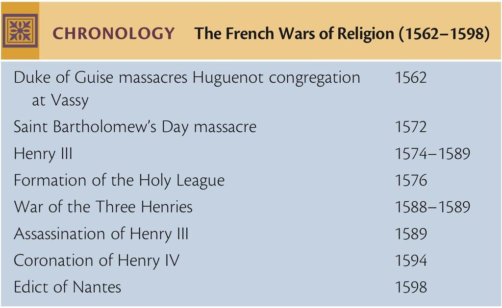 CHRONOLOGY The French Wars