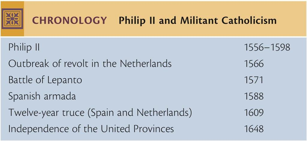 CHRONOLOGY Philip II and