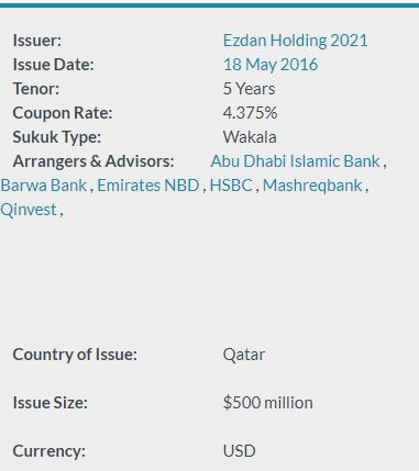 Examples of Sukuk issuing