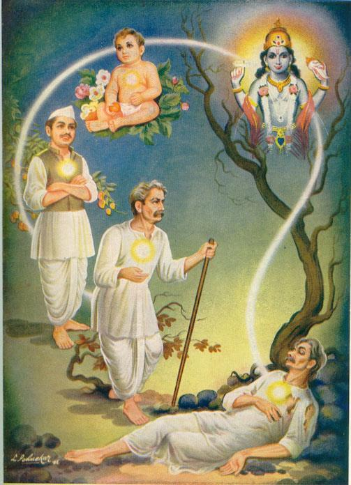 Main Beliefs of Hinduism Reincarnation: after death, souls are reborn into another form; reincarnation is determined by karma and