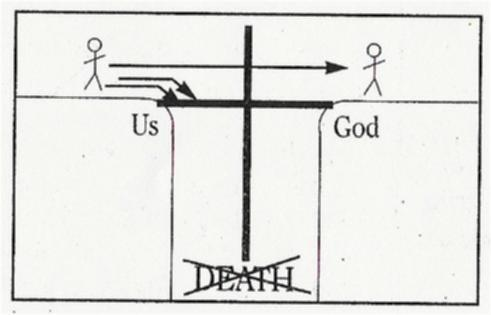 A Look At The Bridge Illustration I ve learned a helpful diagram for understanding the central message of the Bible, and if you are interested, I d like to show it to you.