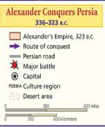 Alexandria in Egypt was the most significant of these cities and best represented Hellenism (the spread and