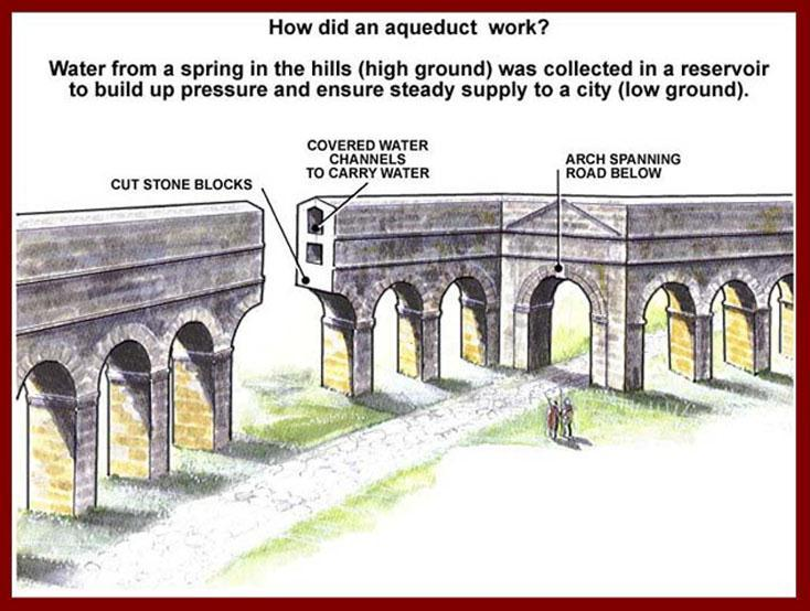 the Empire Roman engineers built the aqueducts to move the cold,