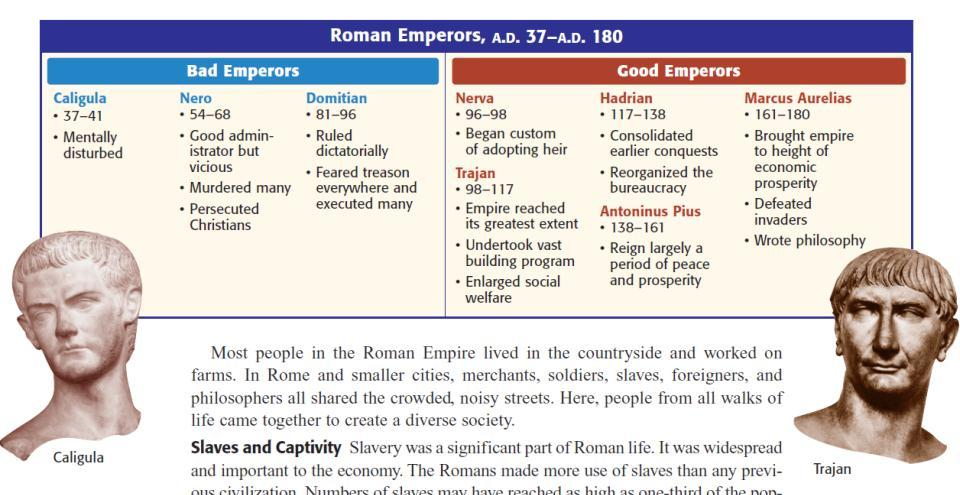ROMAN EMPERORS: THE GOOD, THE BAD, and THE UGLY Rome