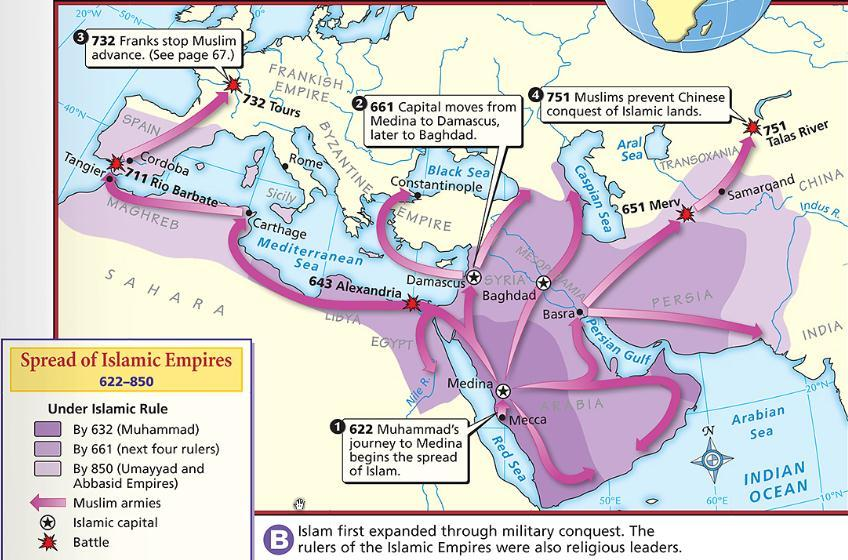 By 750 AD, Muslim leaders built an empire The Islamic Empire connected diverse people through religion &