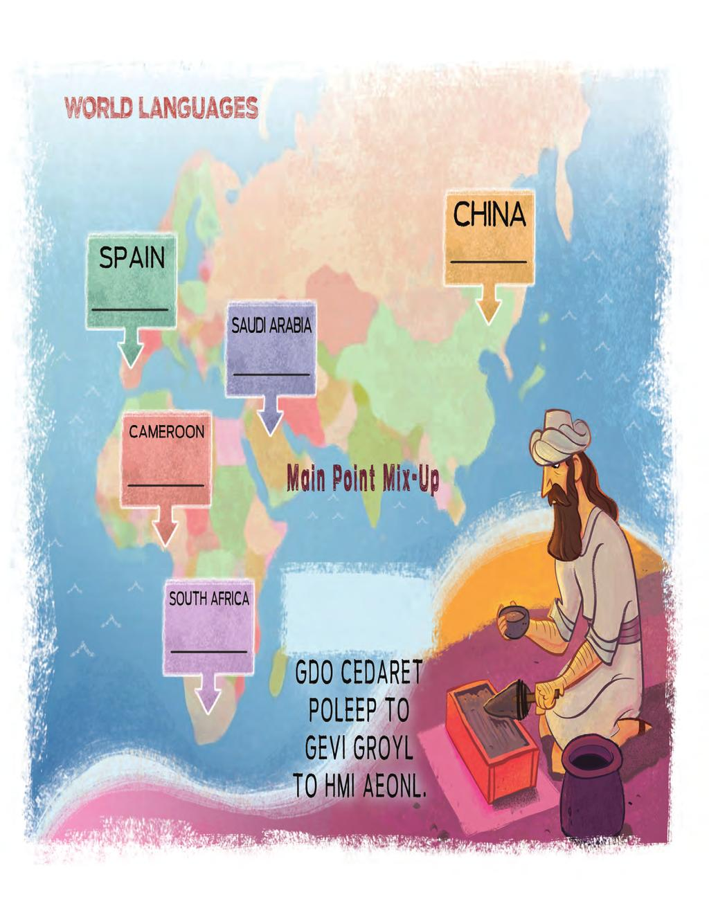 Can you guess the official languages of these countries? Write the language below the country's name.