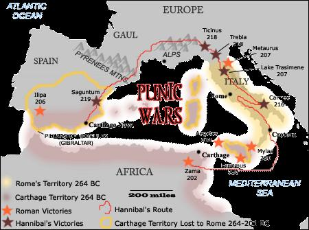 The First Punic War