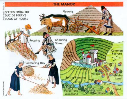 28 29 Manorialism (Agriculture) Principle of the Rural Economy Peasants worked the land in exchange for protection Trade declines so the Manor produces everything that is