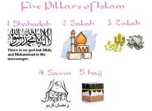 5 Pillars of Islam 1) Declaration of Faith ( Shahada) 2) Daily Prayers ( Salat) 3) Charity (Zakat) 4) Fasting ( Ramadan) 5) Pilgrimage ( Hajj) * All