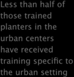 Less than half of those trained planters in the urban centers have received training