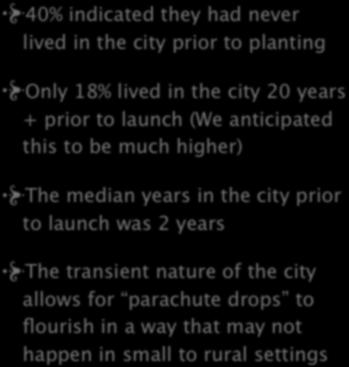 6. PLACEMENT 40% indicated they had never lived in the city prior to planting Only 18% lived in the city