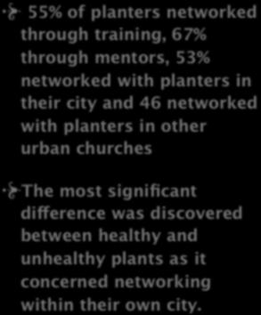 10. NETWORKING 55% of planters networked through training, 67% through mentors, 53% networked with planters in their city and 46 networked with planters in other urban churches The most