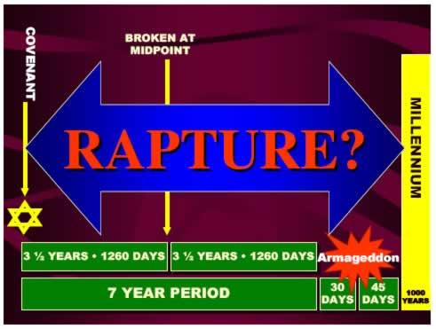 Session 6 The Day of the Lord Download PDF File In our last session we talked about the event in scripture commonly called the rapture.