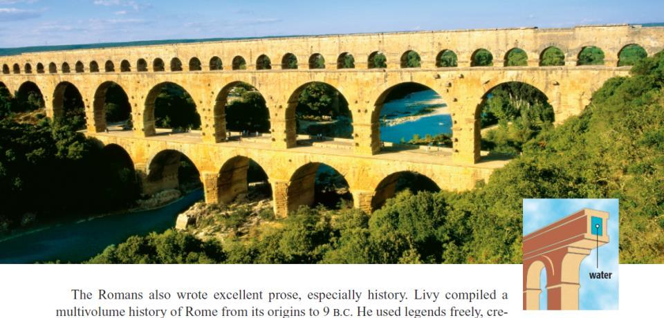 Roman aqueducts brought water to