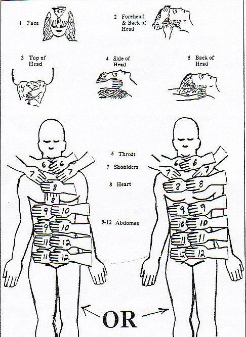 REIKI Hand Positions for Treating Someone Else