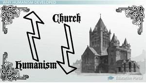 Humanism The Renaissance had a focus on Humanism = non-religious social moment that emphasizes