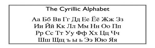 The Roman alphabet is used to write Romance and Germanic languages Literacy rates are measured in different ways, but they generally indicate a population's level of education.