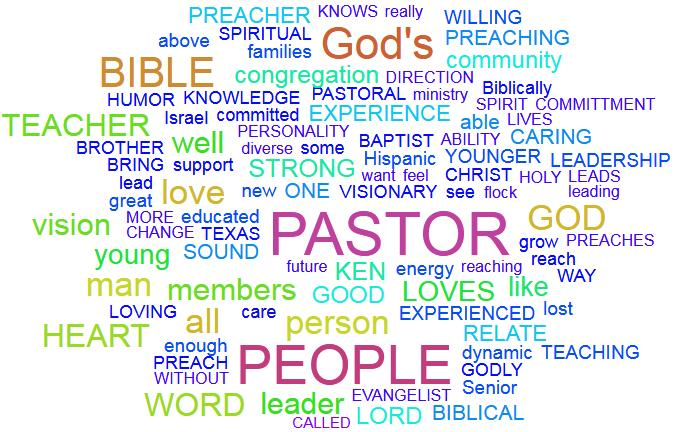 What do you believe our congregation should be looking for in our new Senior Pastor? 75% of the survey respondents answered this question.