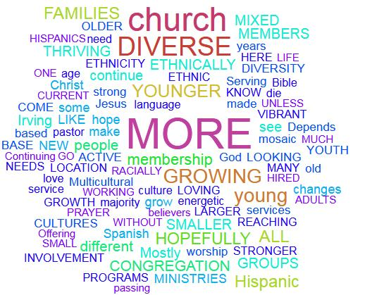 How do you envision our church looking in 5-10 years? 74% of the survey respondents answered this question.