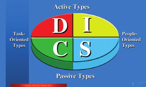 * Identify Leader and Follower DISC Personality Styles!