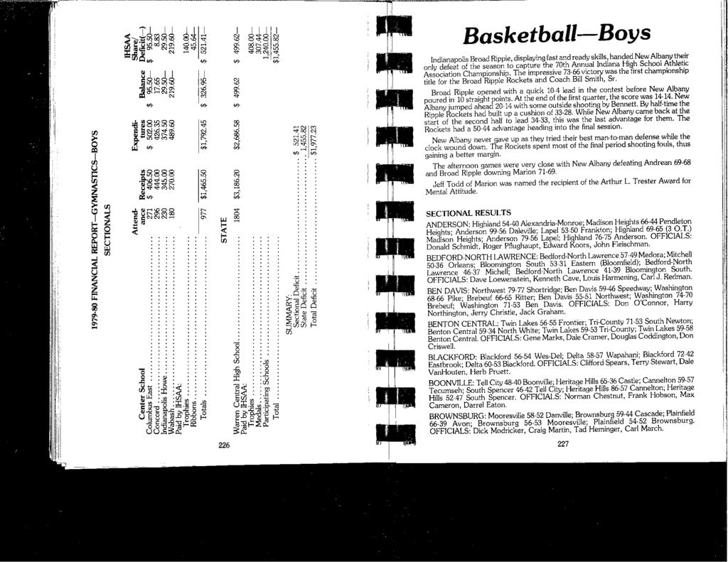 "Basketball-Boys 226 ~~ ~ rl l.() r-..: ff;~ 8,... r,... r "" "",.,. -,. +."