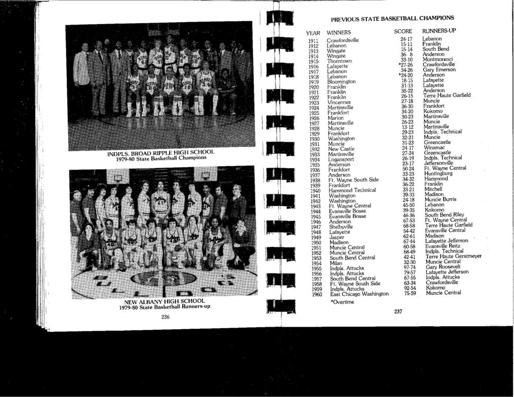 "NEW ALBANY HIGH SCHOOL 1979-80 State Basketball Runners-up 236 ta "" I air""i I YEAR 1911 1912 1913 1914 1915 1916 1917 1918 1919 1920 1921 1922 1923 1924 1925 1926 1927 1928 1929 1930 1931 1932 1933"