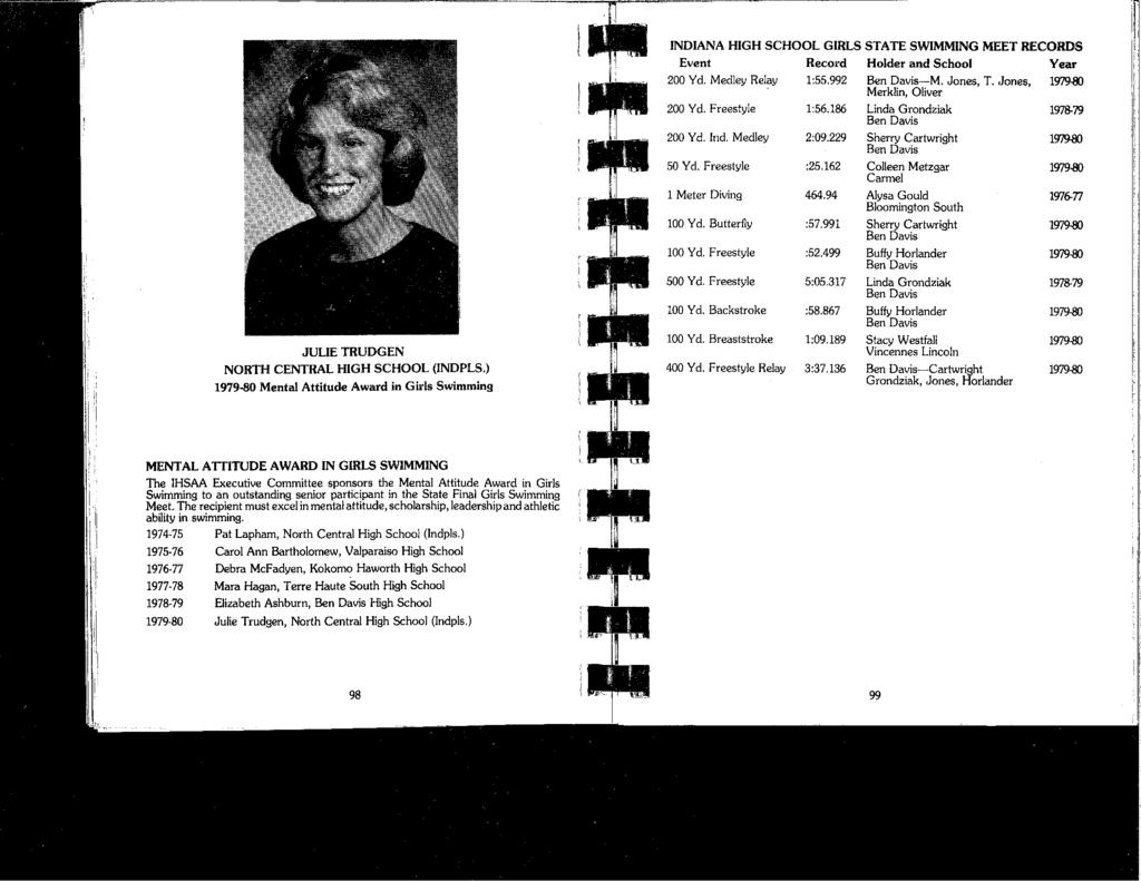 JULIE TRUDGEN NORTH CENTRAL HIGH SCHOOL (INDPLS.) 1979-80 Mental Attitude Award in Girls Swimming i INDIANA HIGH SCHOOL GIRLS STATE SWIMMING MEET RECORDS Event Reem-cl Holder and School Year 200 Yd.