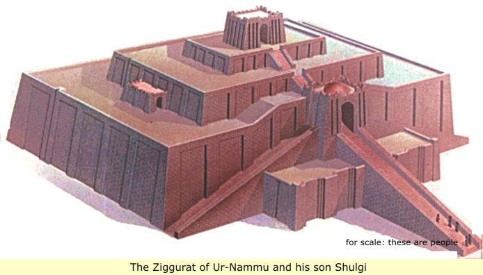Religion and Rulers The most prominent building in a Sumerian city was the temple built to honour