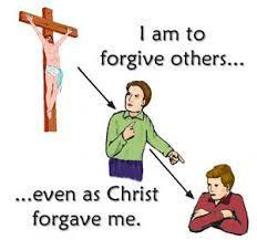 vi) Being quick to forgive those who have hurt us Being unforgiving towards others will always affect our intimacy in our walk with the Lord We need to be quick to forgive those who have hurt us.