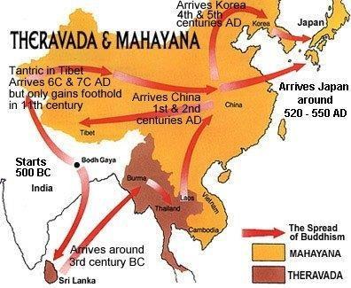 Theravada- 38%- practiced in Cambodia, Laos, Myanmar,
