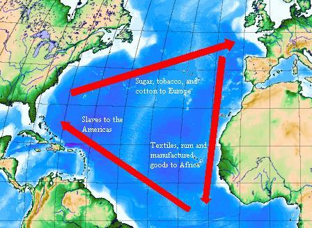 Triangular Trade (Middle Passage) Trade