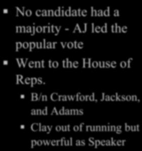 candidate had a majority - AJ led the popular vote Went to the House of Reps.