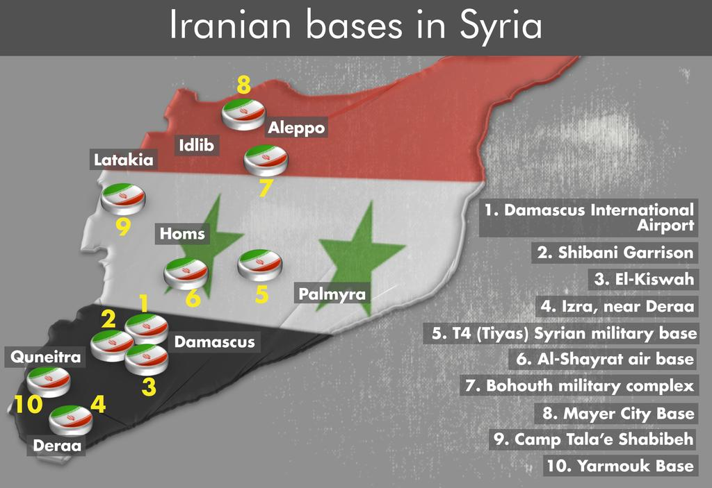 Iranian bases in Syria In addition to sponsoring Shia militias, Iran has also reportedly established between 10-13 military bases across Syria.