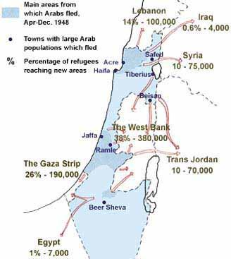Where are the Palestinians? The largest group of refugees in the world today. Israel: 1 million Jordan: 1.