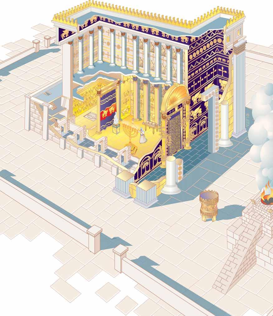 The Second Temple 11 10 9 7 5 8 6 The Holy Place 5 6 7 8 Double-Folding Doors and Outer Veil The Golden Lampstand (Menorah) The Table of Showbread The Golden Altar of
