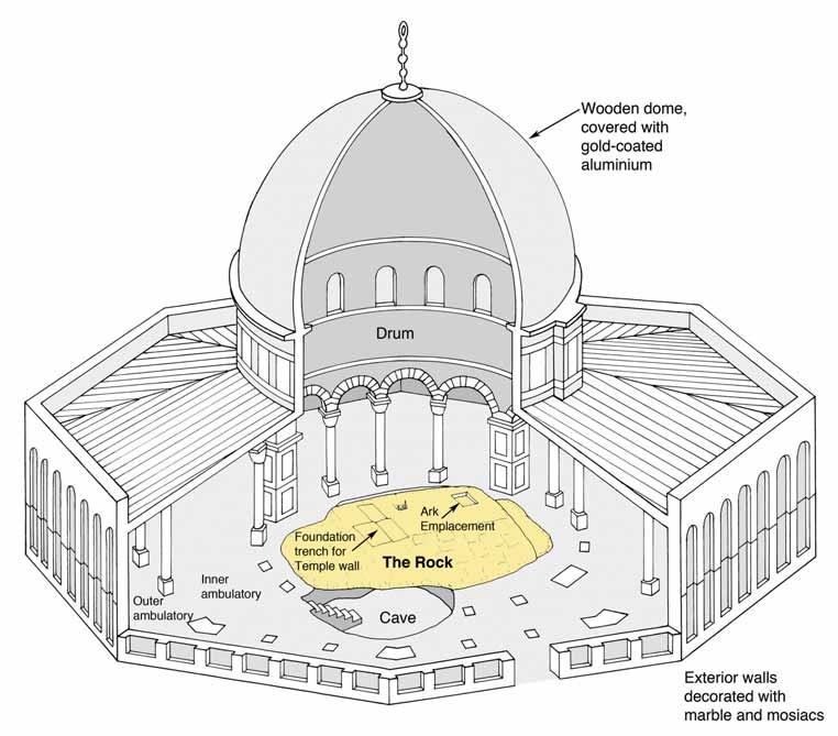 Rose Guide to the Temple Cross Section of the Dome of the Rock Leen Ritmeyer This illustration by Leen Ritmeyer shows how the foundation trench for the temple walls is still discernable in the large