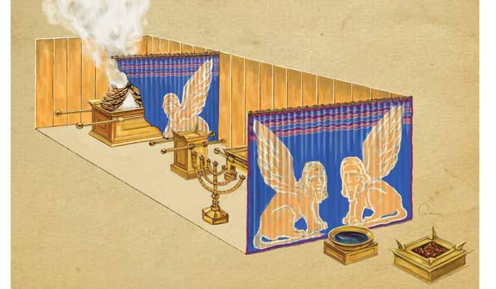 Tabernacle Presence of God Cherubim on the Ark of the Covenant Atonement (Return) Westward Altar of Incense