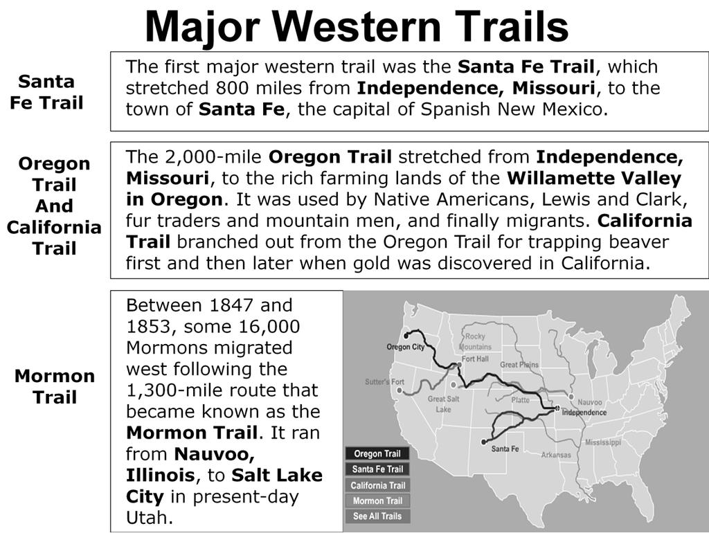 Explain that the Santa Fe trail began as a trading route. Trade was primarily conducted with Cheyenne and Arapaho Indians for buffalo robes.