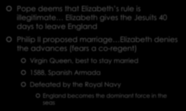 Catholic Pope deems that Elizabeth s rule is illegitimate Elizabeth gives the Jesuits 40 days to leave England Philip II proposed marriage Elizabeth