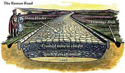Left: Rome at the height of its power All Roads Lead to Rome To help maintain their growing empire, the Romans built an