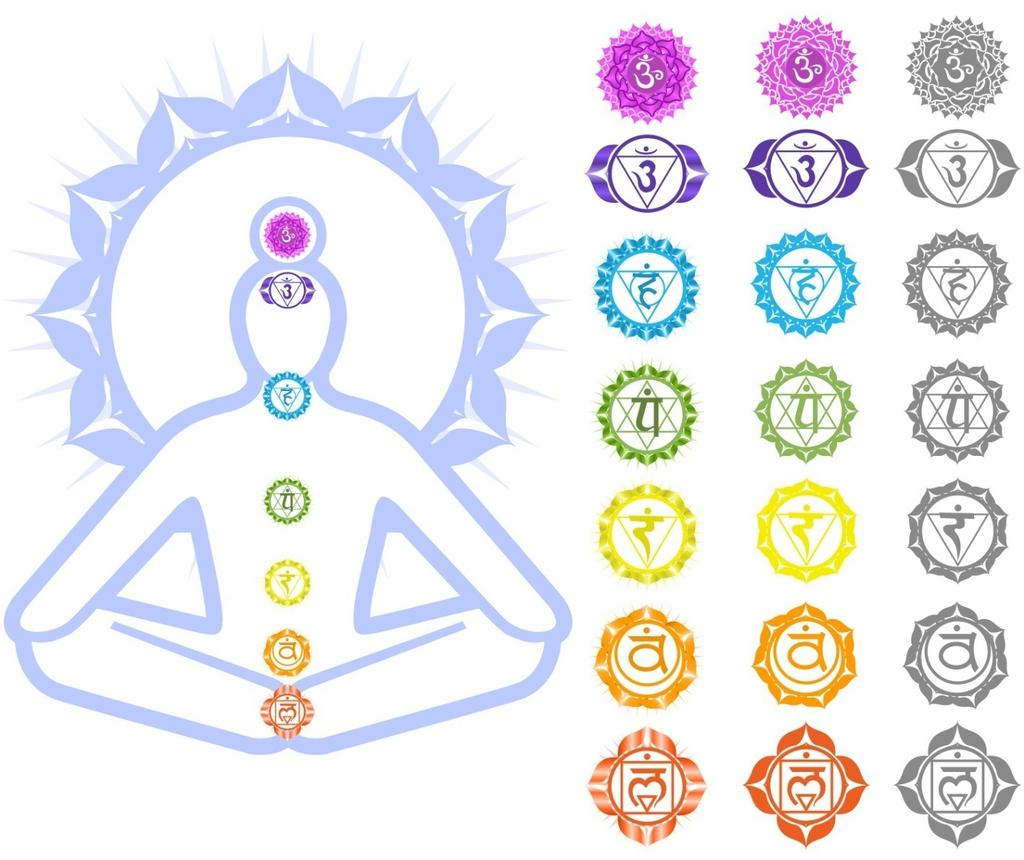 Using Your Pendulum: The Chakras Remain objective; your thoughts can easily interfere with the pendulum s movement Be