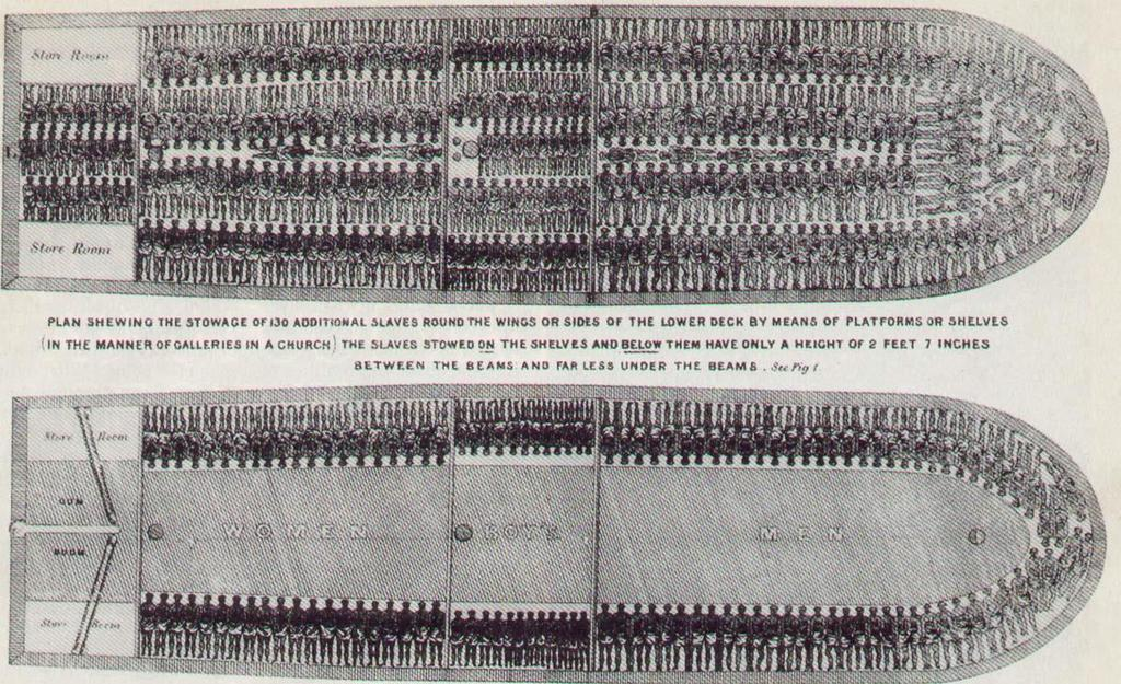 Middle Passage - Portion of the trip for
