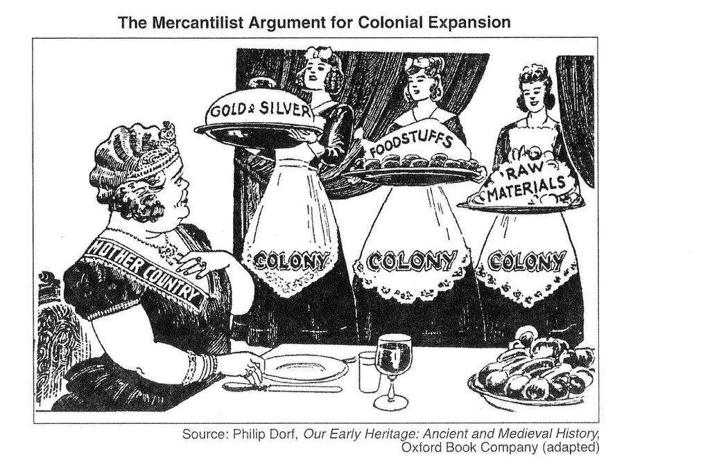 Mercantilism: a nation increases wealth & power through trade from colonies World Power = Wealth - Colonies provided a market for England to sell goods & exploit for its raw, natural