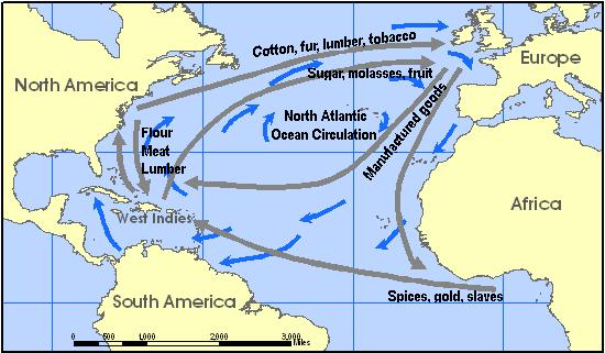 Scots-Irish Colonial Economy Slave Trade (Triangle Trade) Lumber and Naval Stores 4 World Wars Mercantilism Molasses Act of